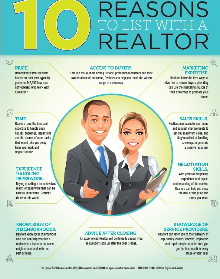 10 Reasons to list with a Realtor - Native Palm Properties