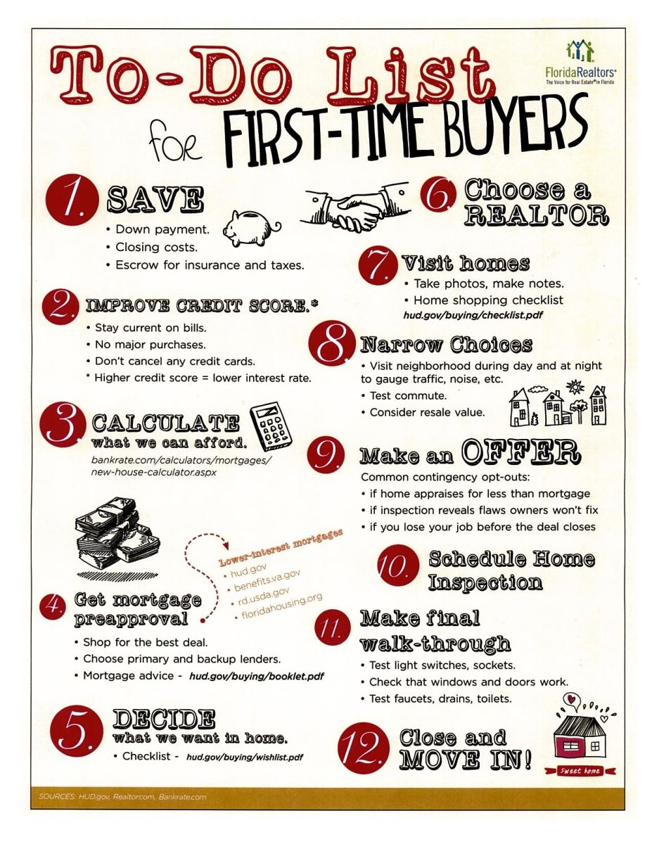 exceptional first time home buyer plan #8: First Time Home Buyers To-Do List
